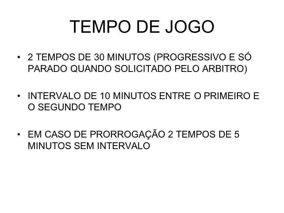 TEMPO DE JOGO 2 TEMPOS DE 30 MINUTOS (PROGRESSIVO E SÓ PARADO QUANDO SOLICITADO PELO ARBITRO)