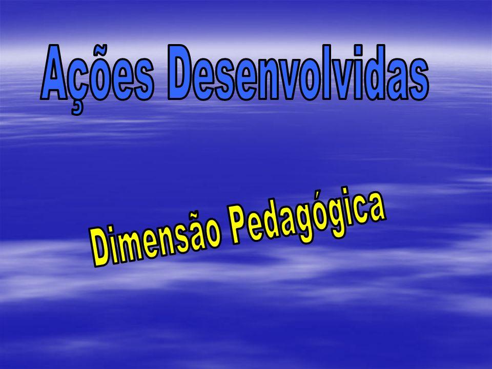 Ações Desenvolvidas Dimensão Pedagógica
