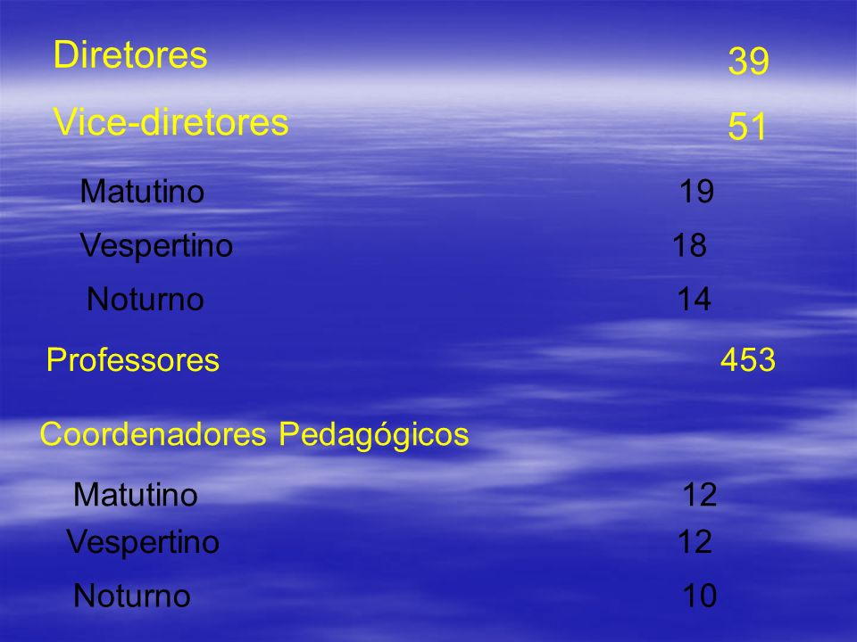 Diretores 39 Vice-diretores 51 Matutino 19 Vespertino 18 Noturno 14