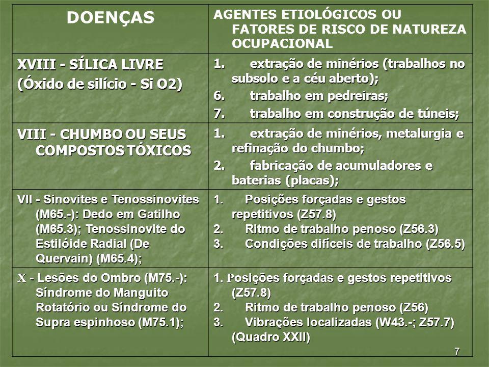 DOENÇAS XVIII - SÍLICA LIVRE (Óxido de silício - Si O2)
