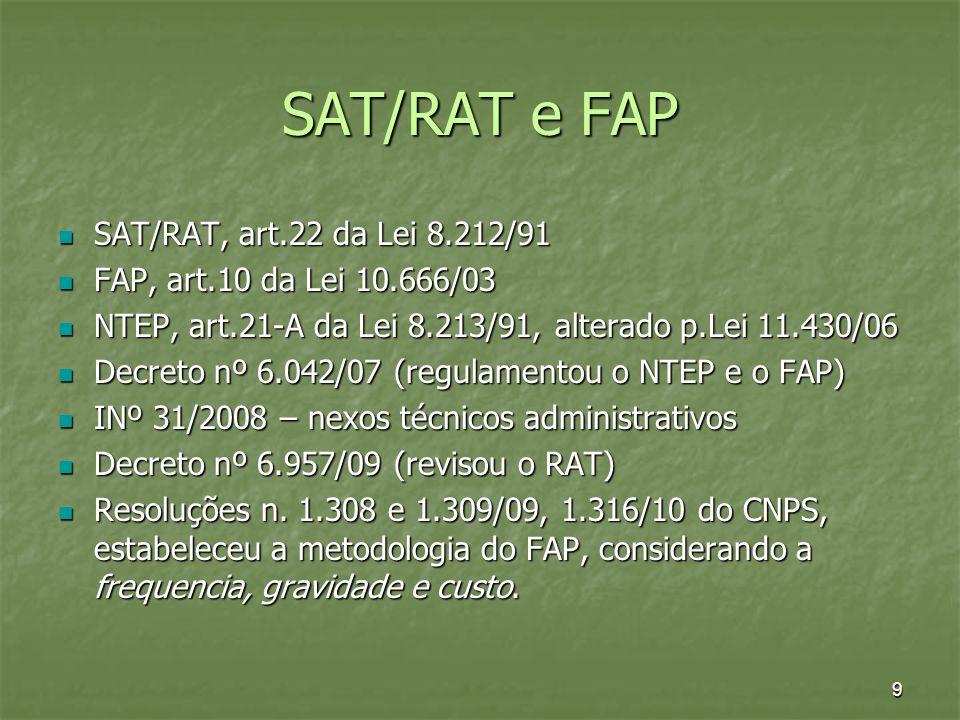 SAT/RAT e FAP SAT/RAT, art.22 da Lei 8.212/91
