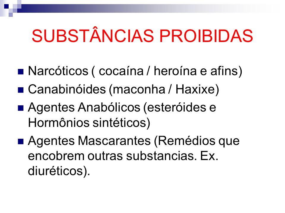 SUBSTÂNCIAS PROIBIDAS