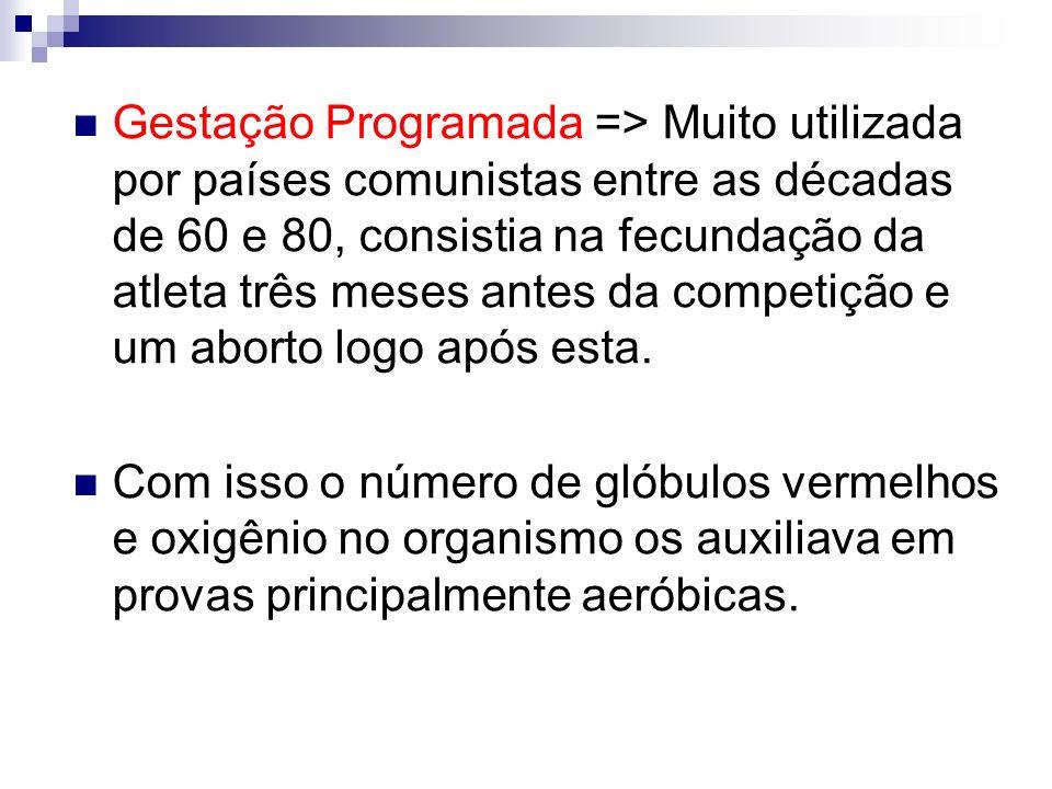 Gestação Programada => Muito utilizada por países comunistas entre as décadas de 60 e 80, consistia na fecundação da atleta três meses antes da competição e um aborto logo após esta.