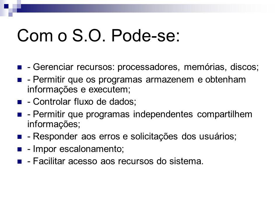 Com o S.O. Pode-se: - Gerenciar recursos: processadores, memórias, discos; - Permitir que os programas armazenem e obtenham informações e executem;