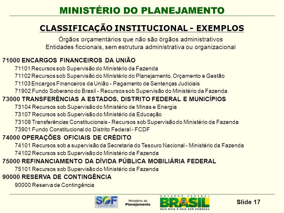 CLASSIFICAÇÃO INSTITUCIONAL - EXEMPLOS