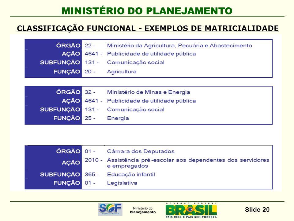 CLASSIFICAÇÃO FUNCIONAL - EXEMPLOS DE MATRICIALIDADE