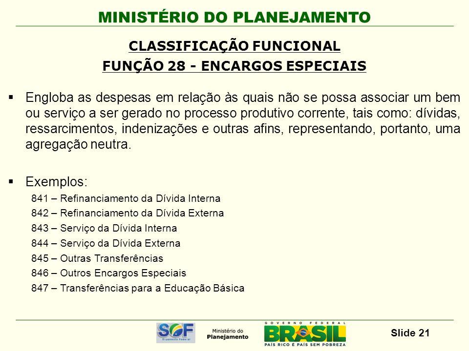CLASSIFICAÇÃO FUNCIONAL FUNÇÃO 28 - ENCARGOS ESPECIAIS