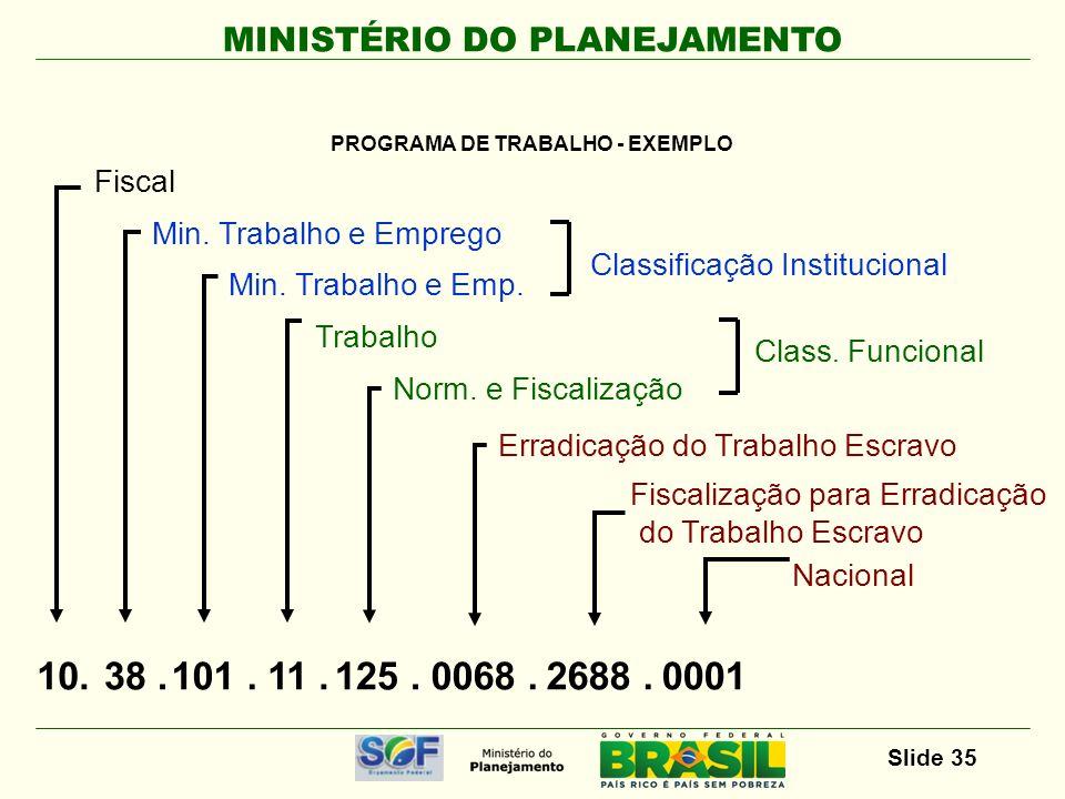 PROGRAMA DE TRABALHO - EXEMPLO