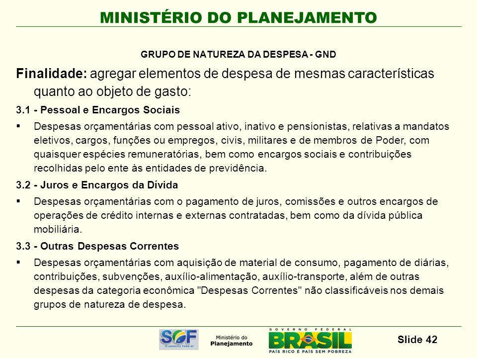 GRUPO DE NATUREZA DA DESPESA - GND