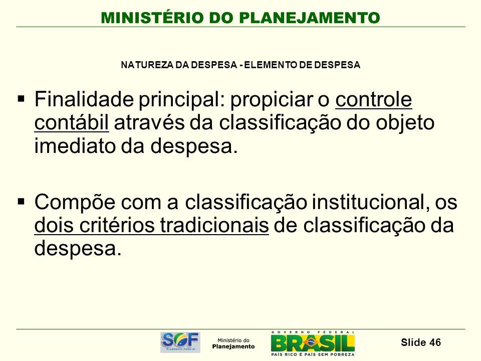 NATUREZA DA DESPESA - ELEMENTO DE DESPESA