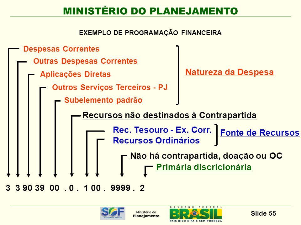 EXEMPLO DE PROGRAMAÇÃO FINANCEIRA