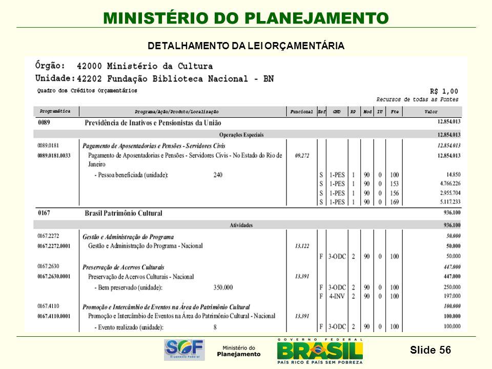 DETALHAMENTO DA LEI ORÇAMENTÁRIA