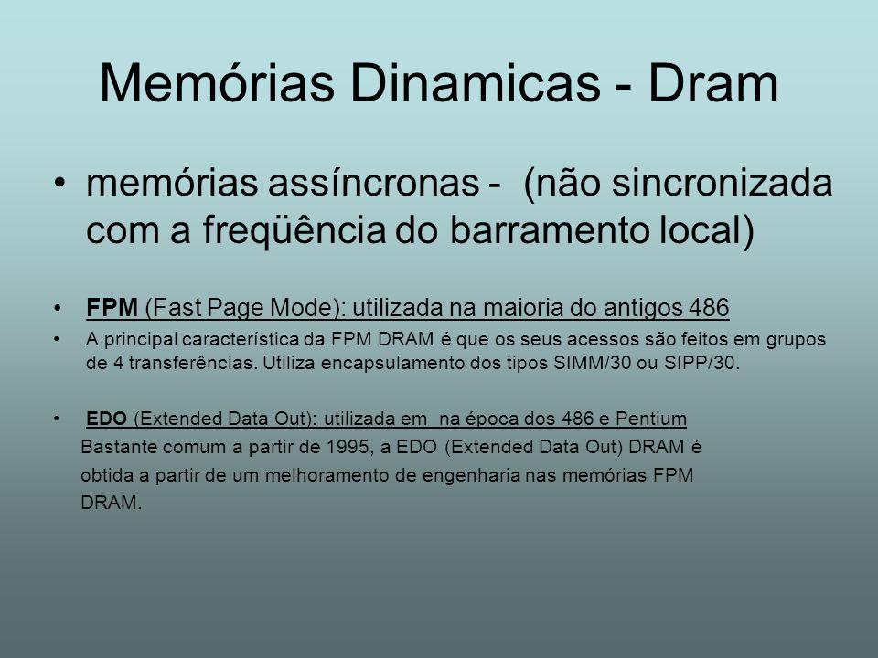 Memórias Dinamicas - Dram