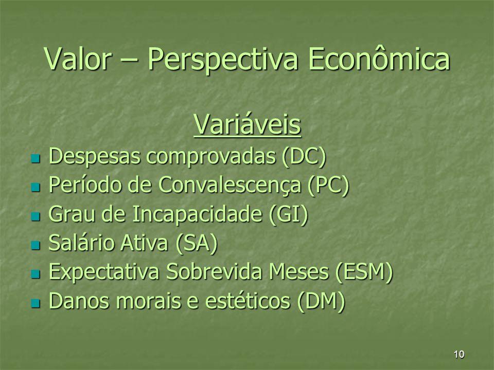 Valor – Perspectiva Econômica