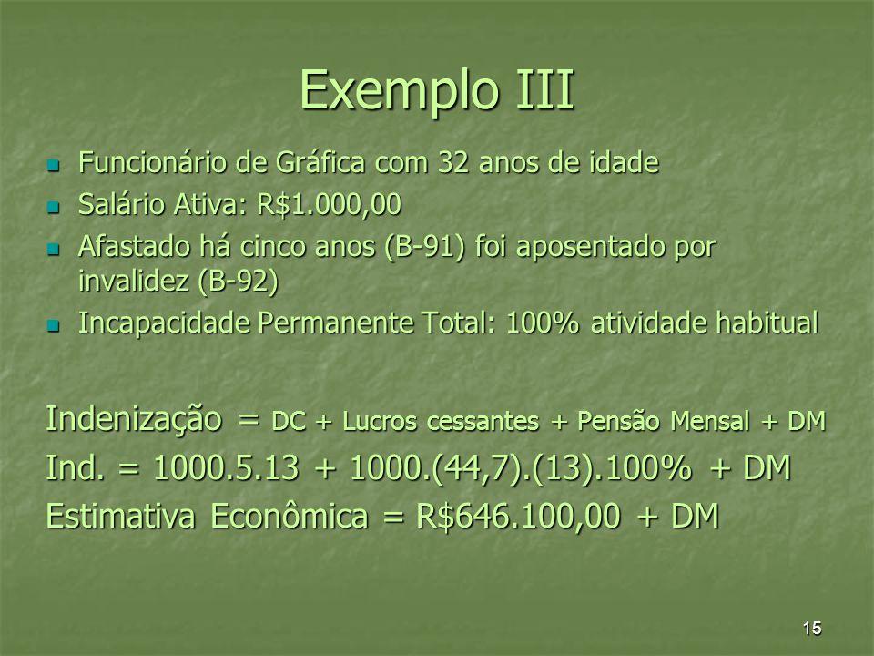 Exemplo III Indenização = DC + Lucros cessantes + Pensão Mensal + DM