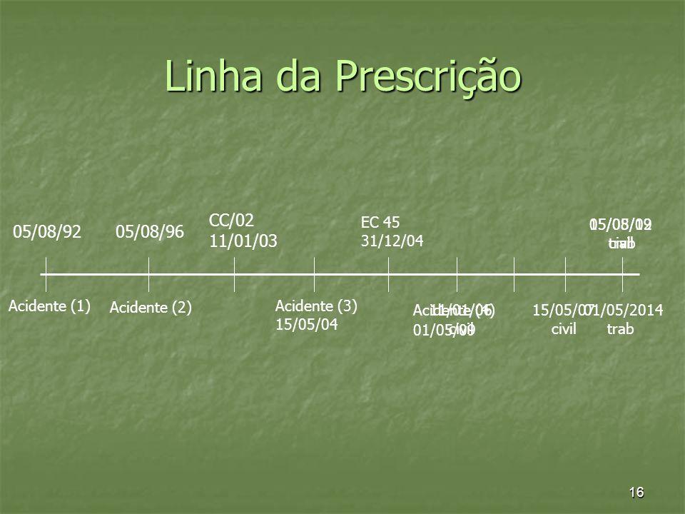Linha da Prescrição CC/02 11/01/03 05/08/92 05/08/96 EC 45 31/12/04