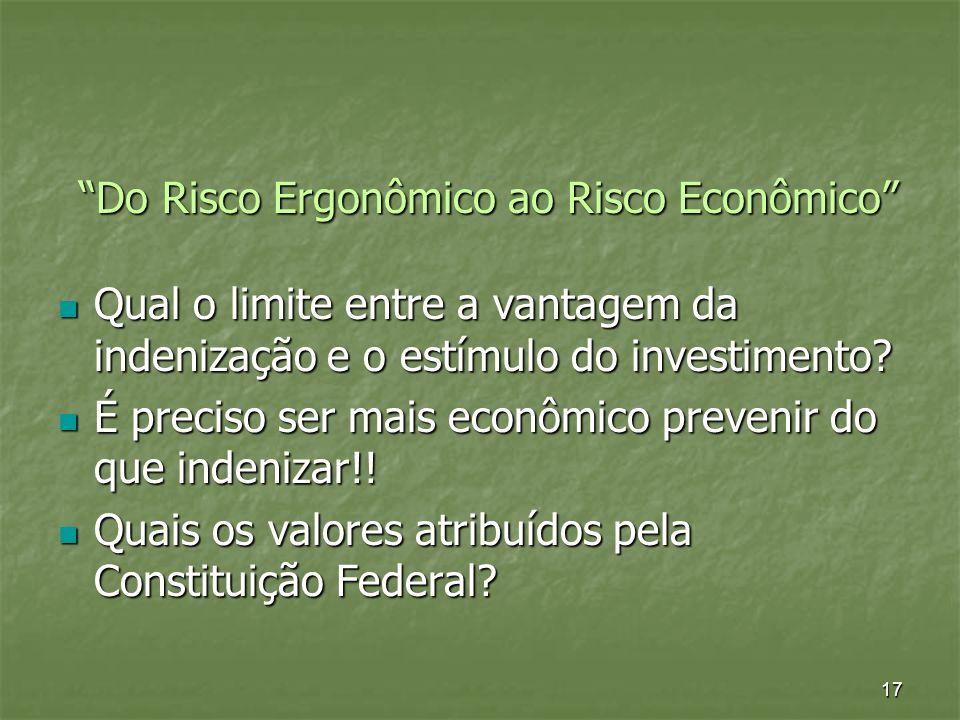 Do Risco Ergonômico ao Risco Econômico