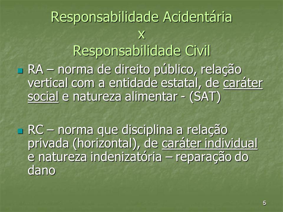 Responsabilidade Acidentária x Responsabilidade Civil