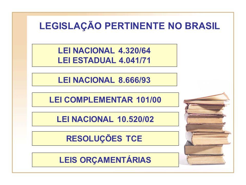 LEGISLAÇÃO PERTINENTE NO BRASIL
