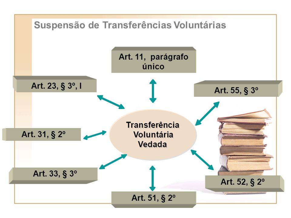 Suspensão de Transferências Voluntárias