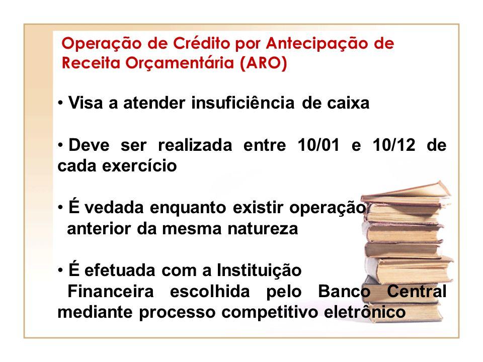 Operação de Crédito por Antecipação de Receita Orçamentária (ARO)