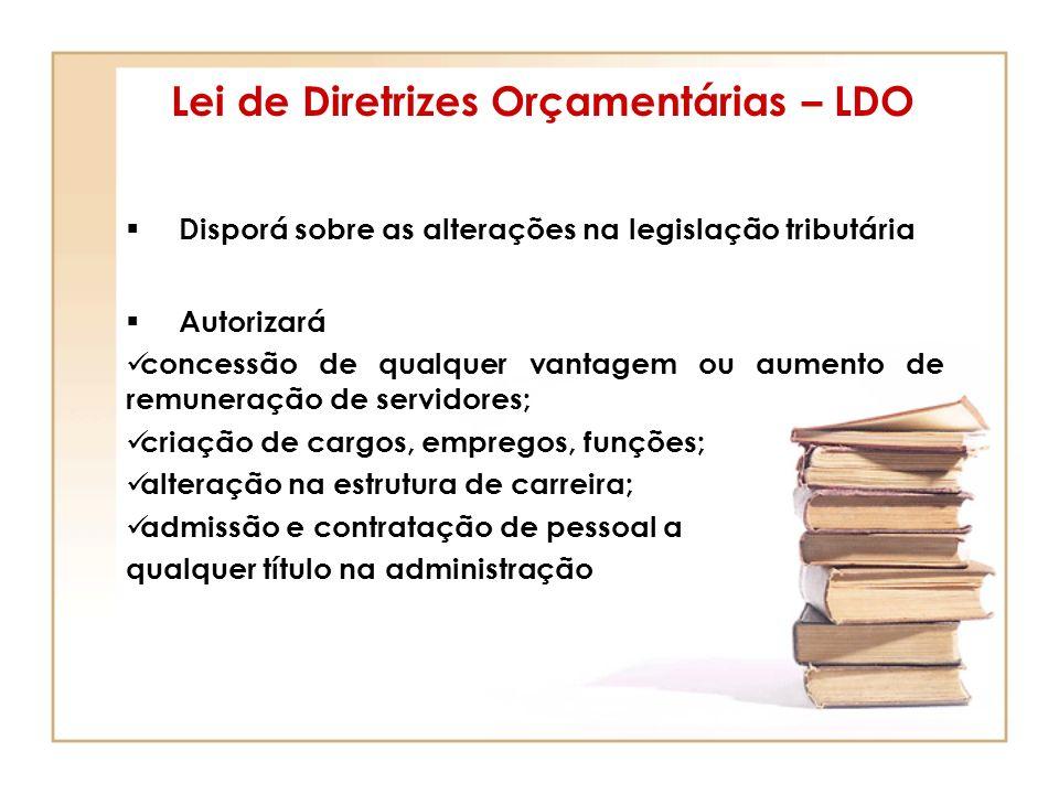 Lei de Diretrizes Orçamentárias – LDO