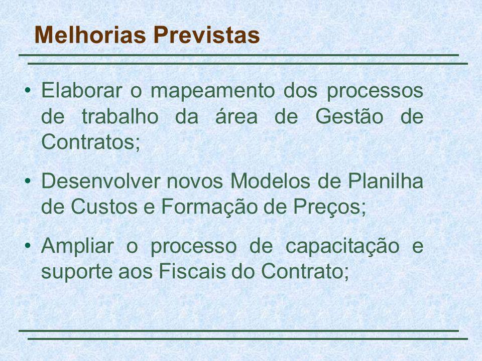 Melhorias Previstas Elaborar o mapeamento dos processos de trabalho da área de Gestão de Contratos;