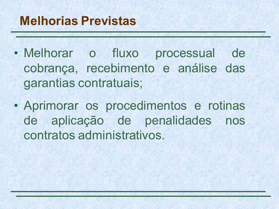 Melhorias Previstas Melhorar o fluxo processual de cobrança, recebimento e análise das garantias contratuais;
