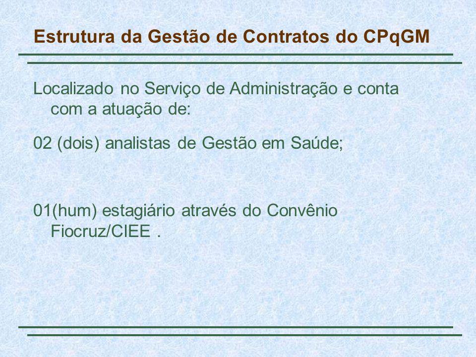 Estrutura da Gestão de Contratos do CPqGM