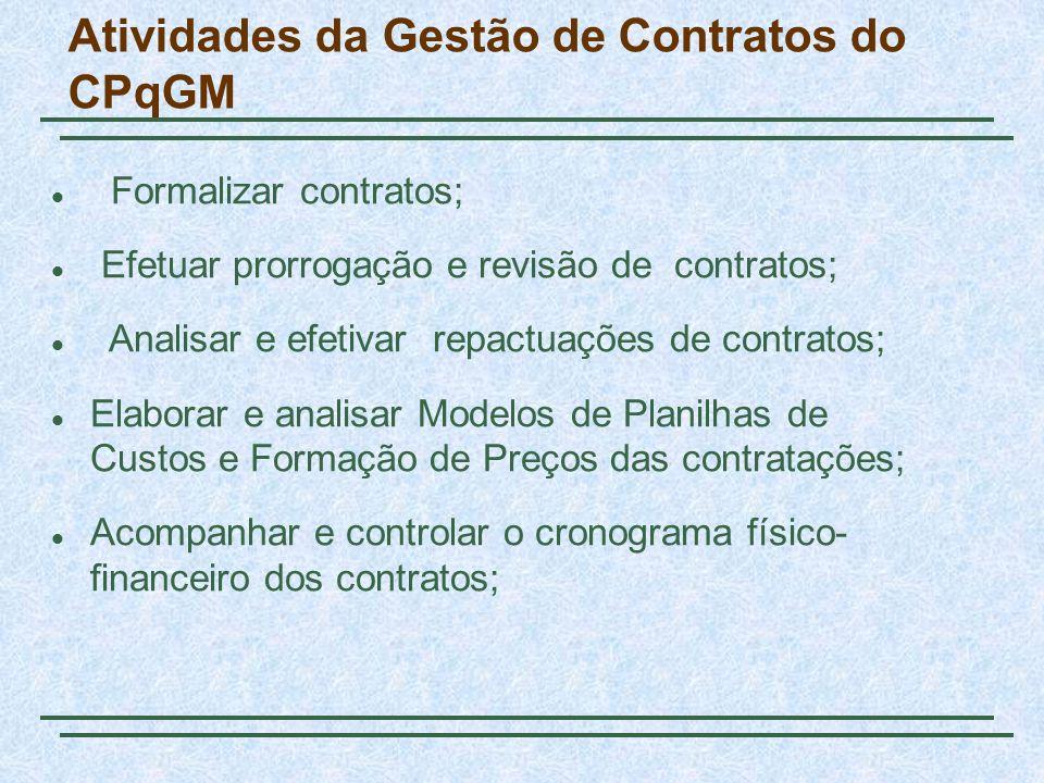 Atividades da Gestão de Contratos do CPqGM