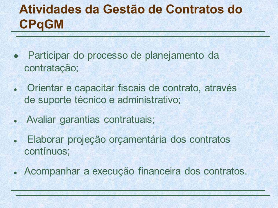 Participar do processo de planejamento da contratação;