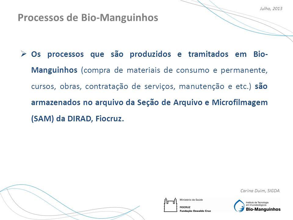 Processos de Bio-Manguinhos