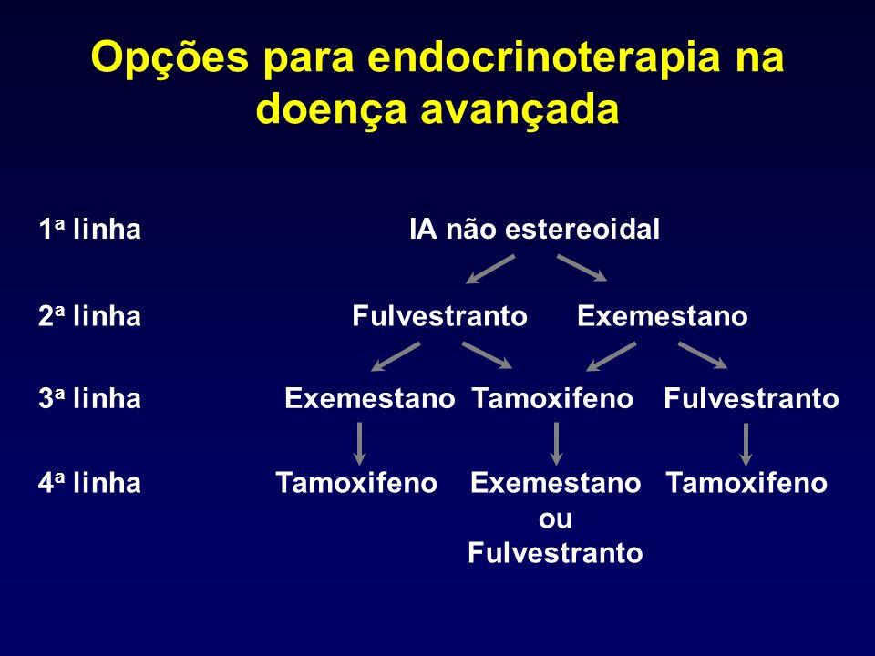 Opções para endocrinoterapia na doença avançada