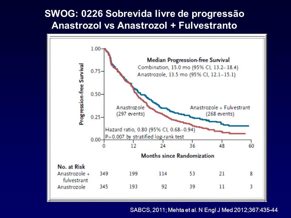 SWOG: 0226 Sobrevida livre de progressão
