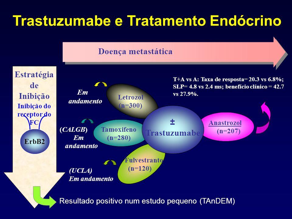 Trastuzumabe e Tratamento Endócrino