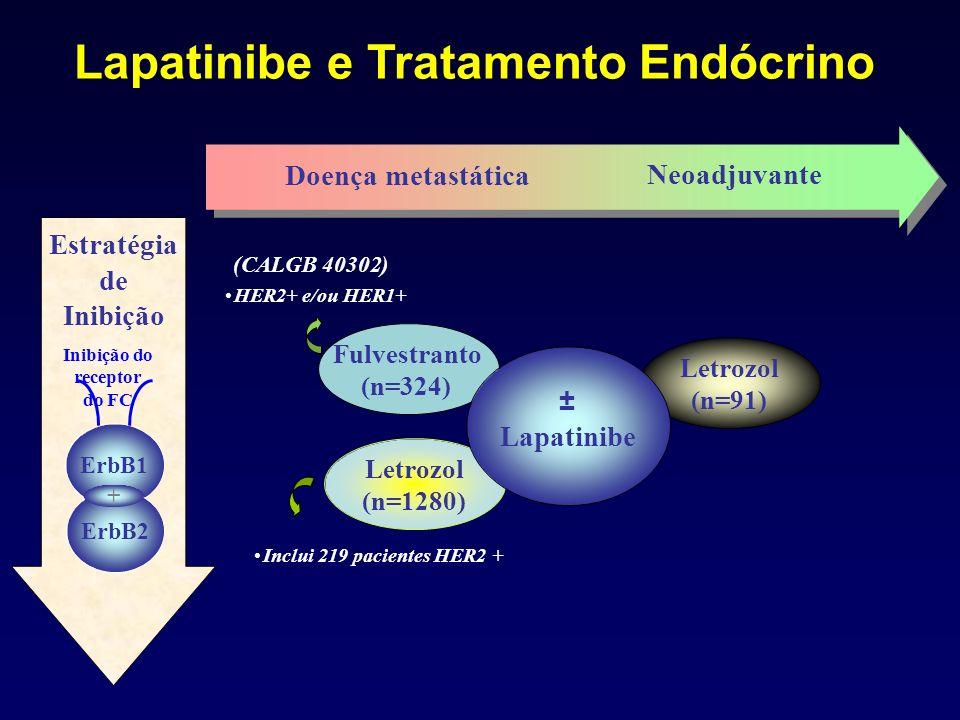 Lapatinibe e Tratamento Endócrino