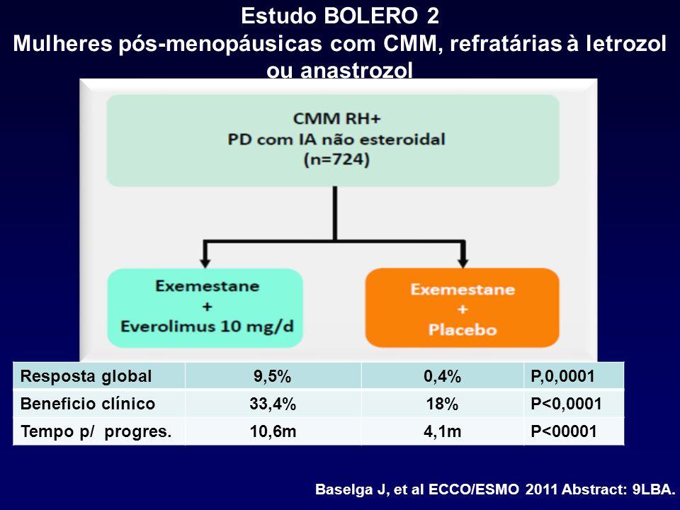 Estudo BOLERO 2 Mulheres pós-menopáusicas com CMM, refratárias à letrozol ou anastrozol. Resposta global.