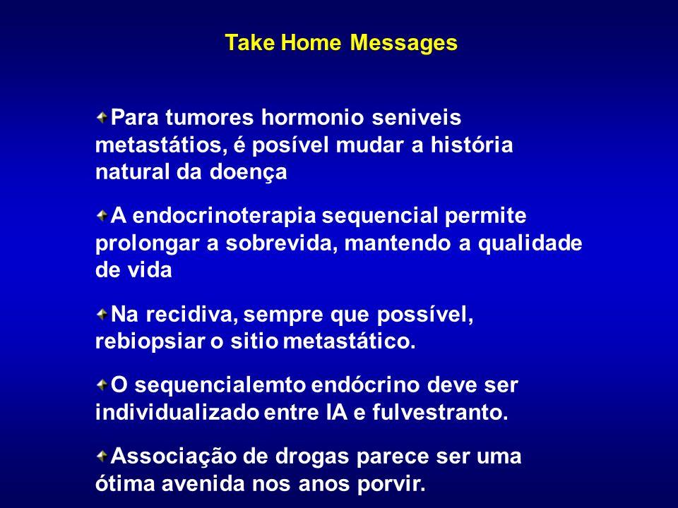 Take Home Messages Para tumores hormonio seniveis metastátios, é posível mudar a história natural da doença.