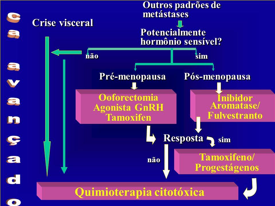 Quimioterapia citotóxica