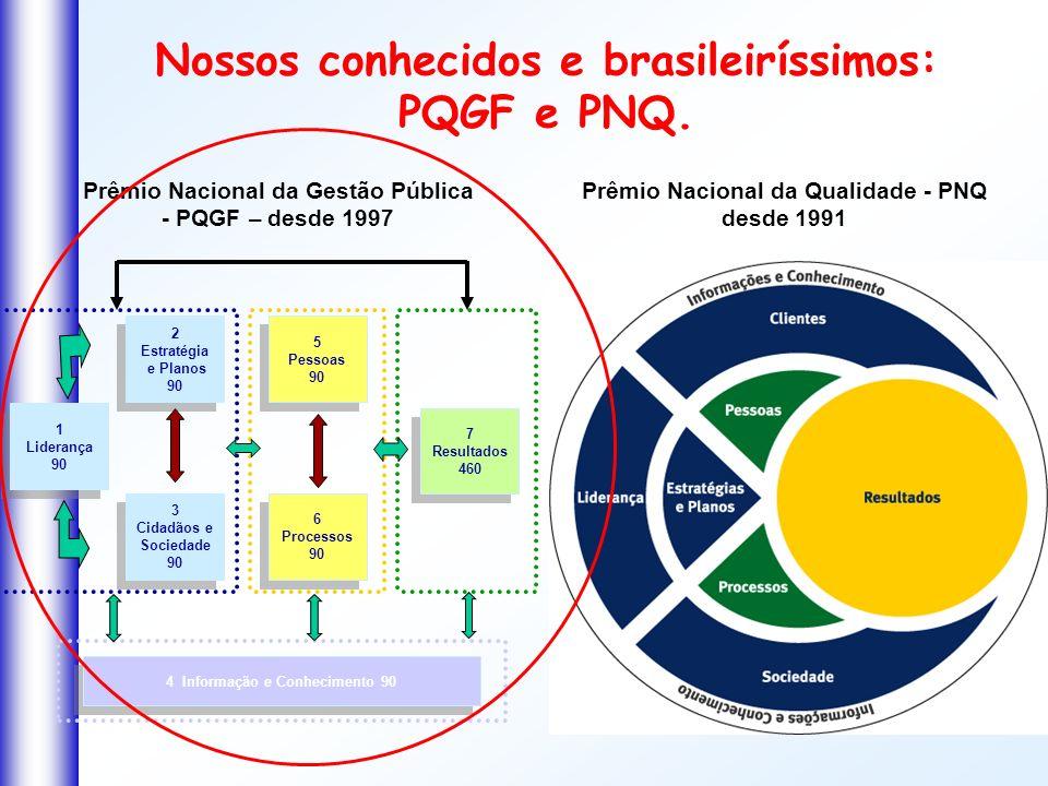 Nossos conhecidos e brasileiríssimos: PQGF e PNQ.