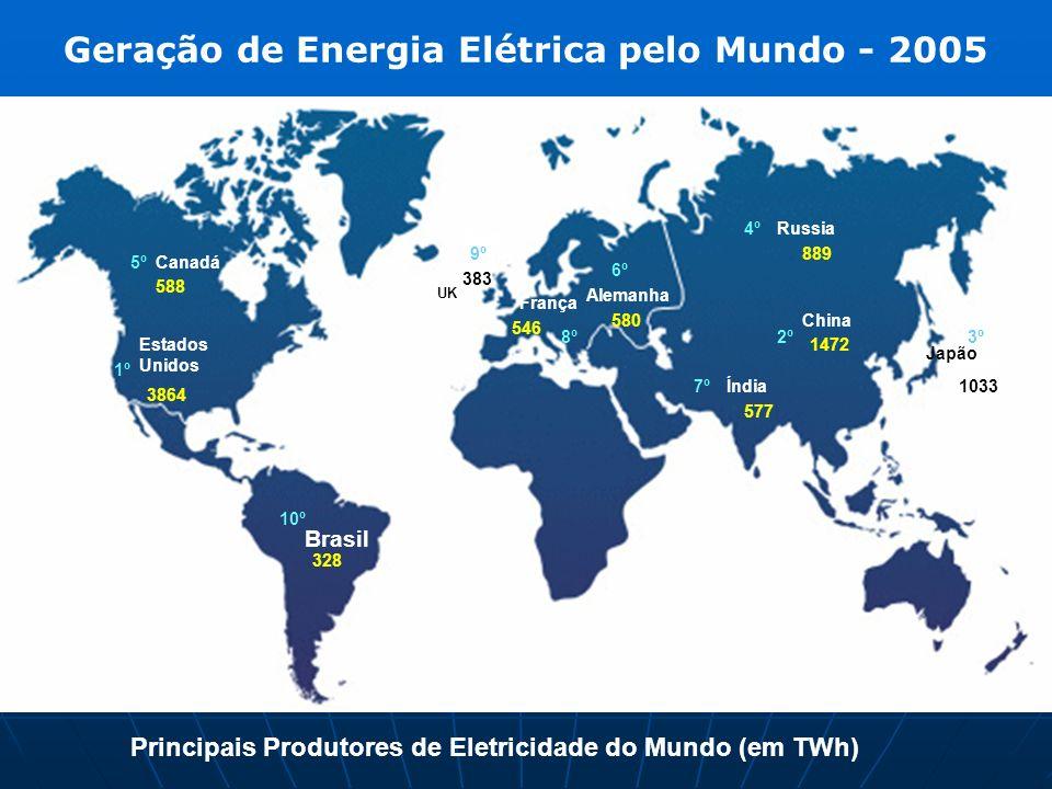 Geração de Energia Elétrica pelo Mundo - 2005