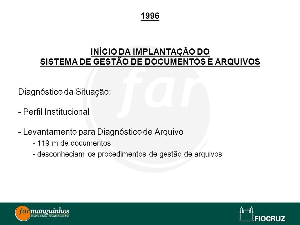 INÍCIO DA IMPLANTAÇÃO DO SISTEMA DE GESTÃO DE DOCUMENTOS E ARQUIVOS