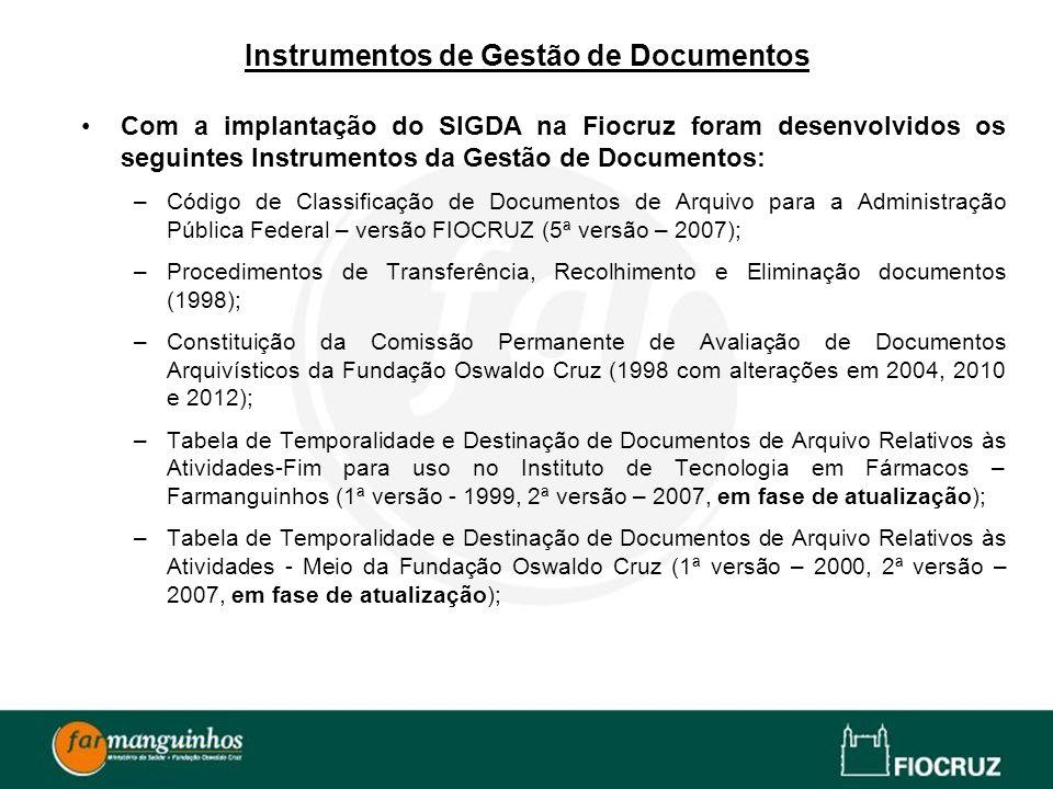 Instrumentos de Gestão de Documentos