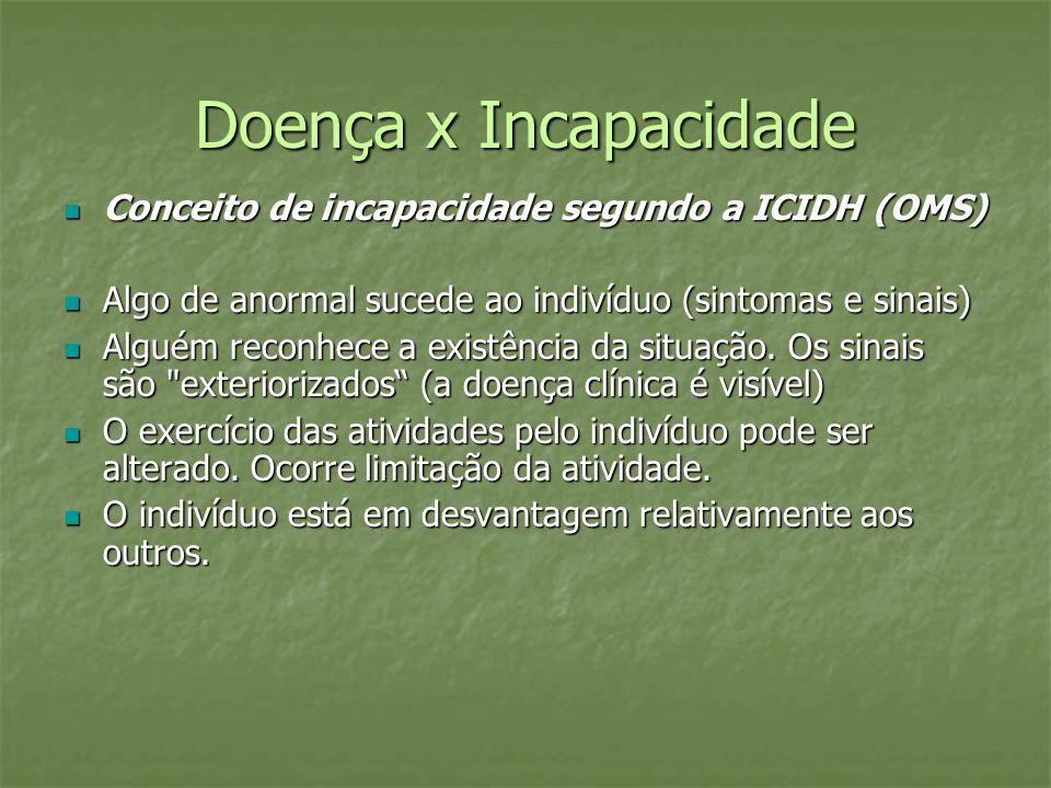 Doença x Incapacidade Conceito de incapacidade segundo a ICIDH (OMS)