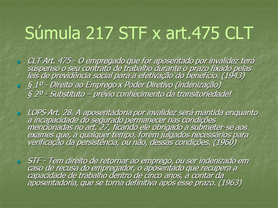 Súmula 217 STF x art.475 CLT