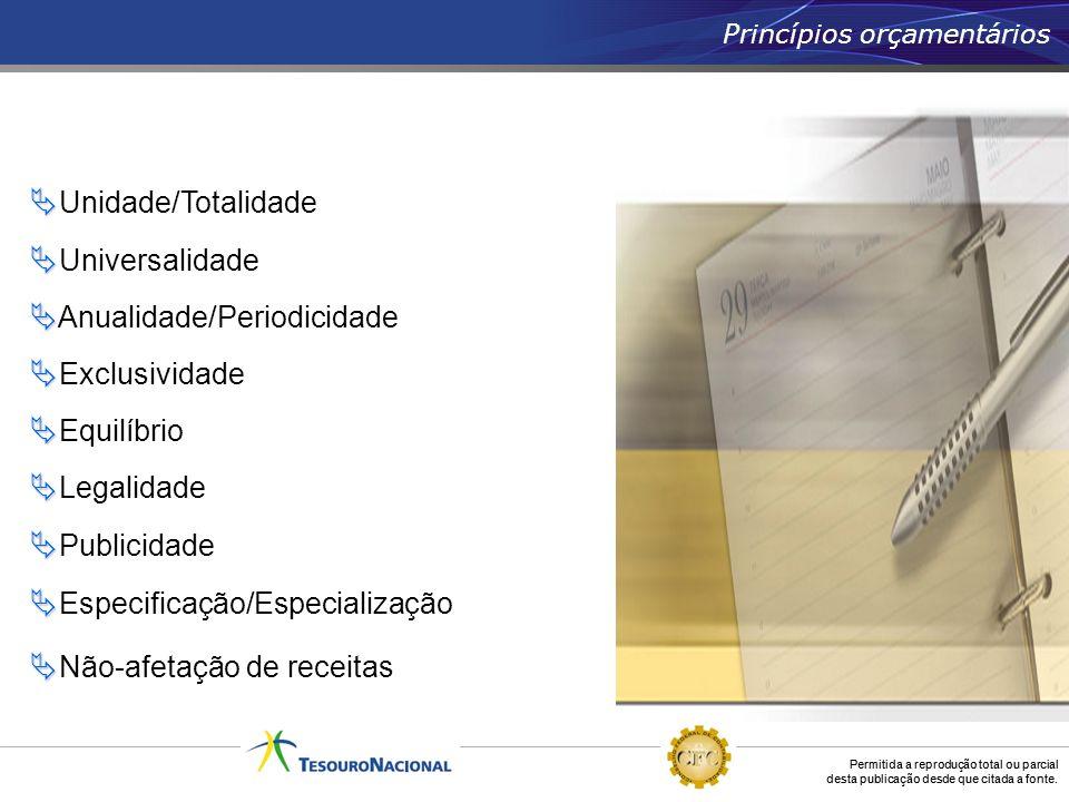 Anualidade/Periodicidade