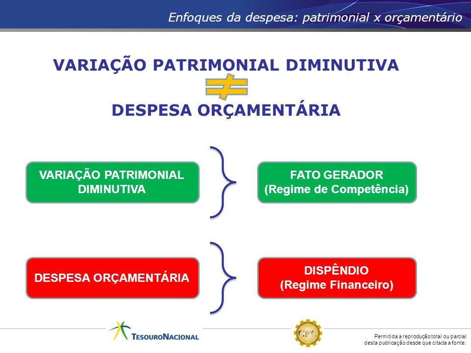 VARIAÇÃO PATRIMONIAL DIMINUTIVA DESPESA ORÇAMENTÁRIA