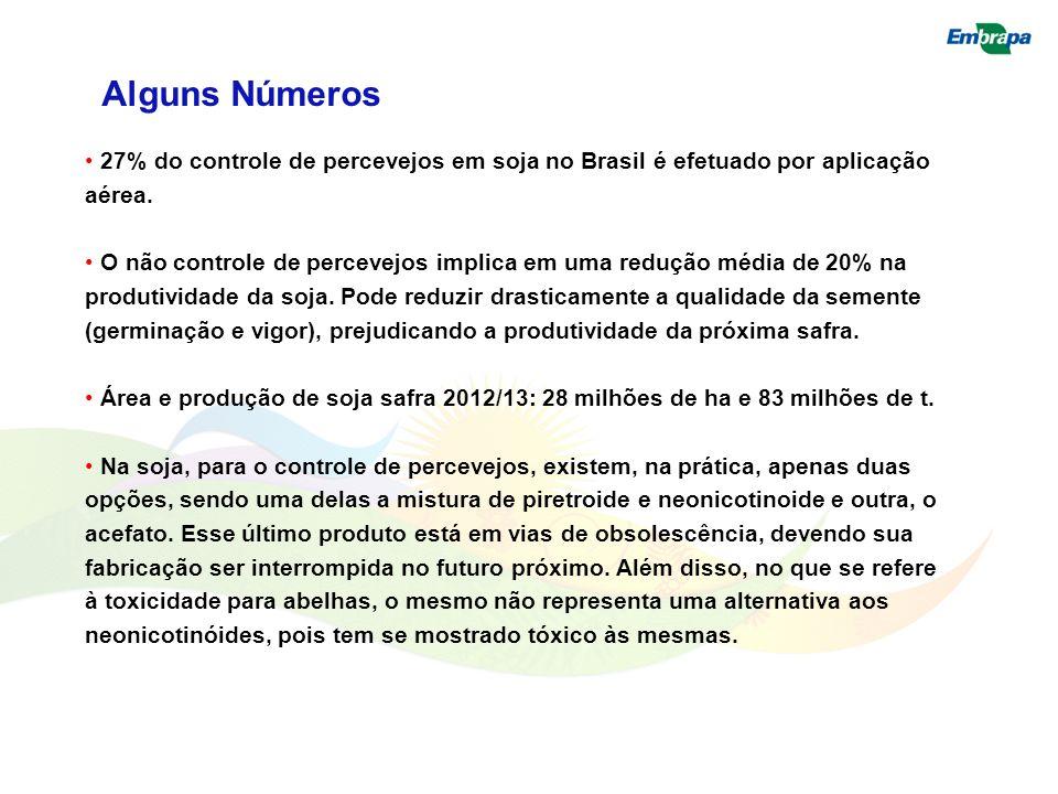 Alguns Números 27% do controle de percevejos em soja no Brasil é efetuado por aplicação aérea.