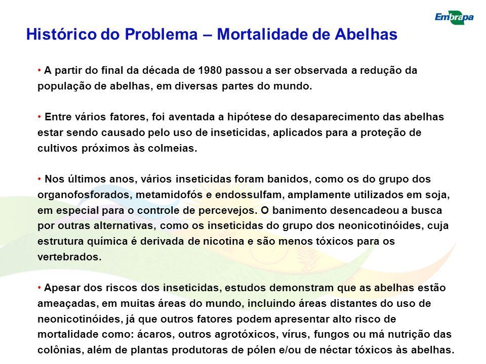 Histórico do Problema – Mortalidade de Abelhas