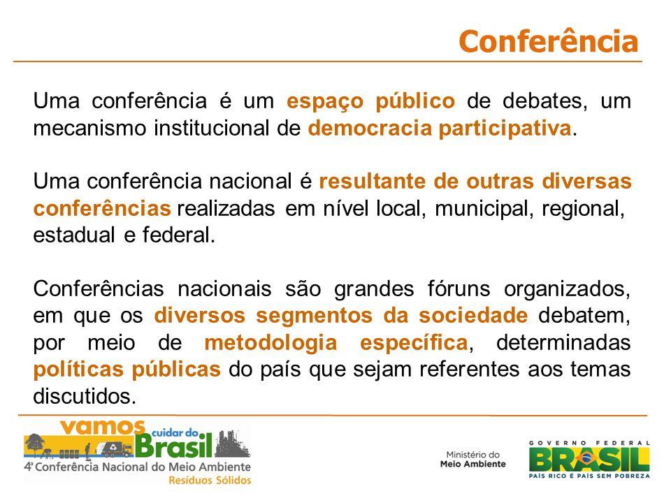 Conferência Uma conferência é um espaço público de debates, um mecanismo institucional de democracia participativa.